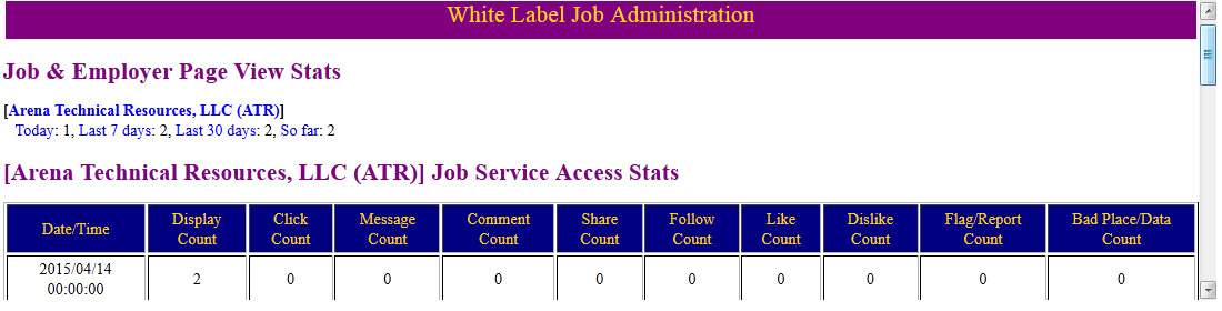 White label dating jobs