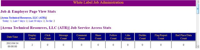 JWLS_job_stats